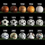 FIFA World Cup: Interesting Story of the Footballs