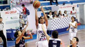 U18 Basket India KreedOn
