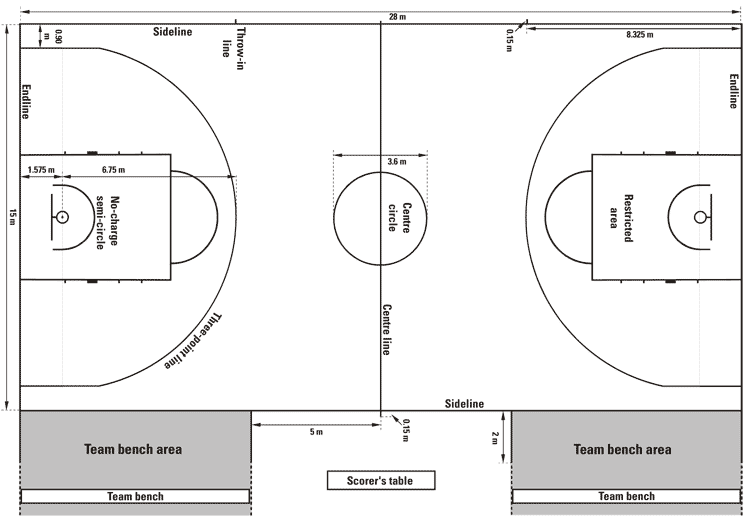 Basketball Court Diagram KreedOn