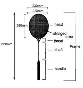 A standard badminton racket KreedON