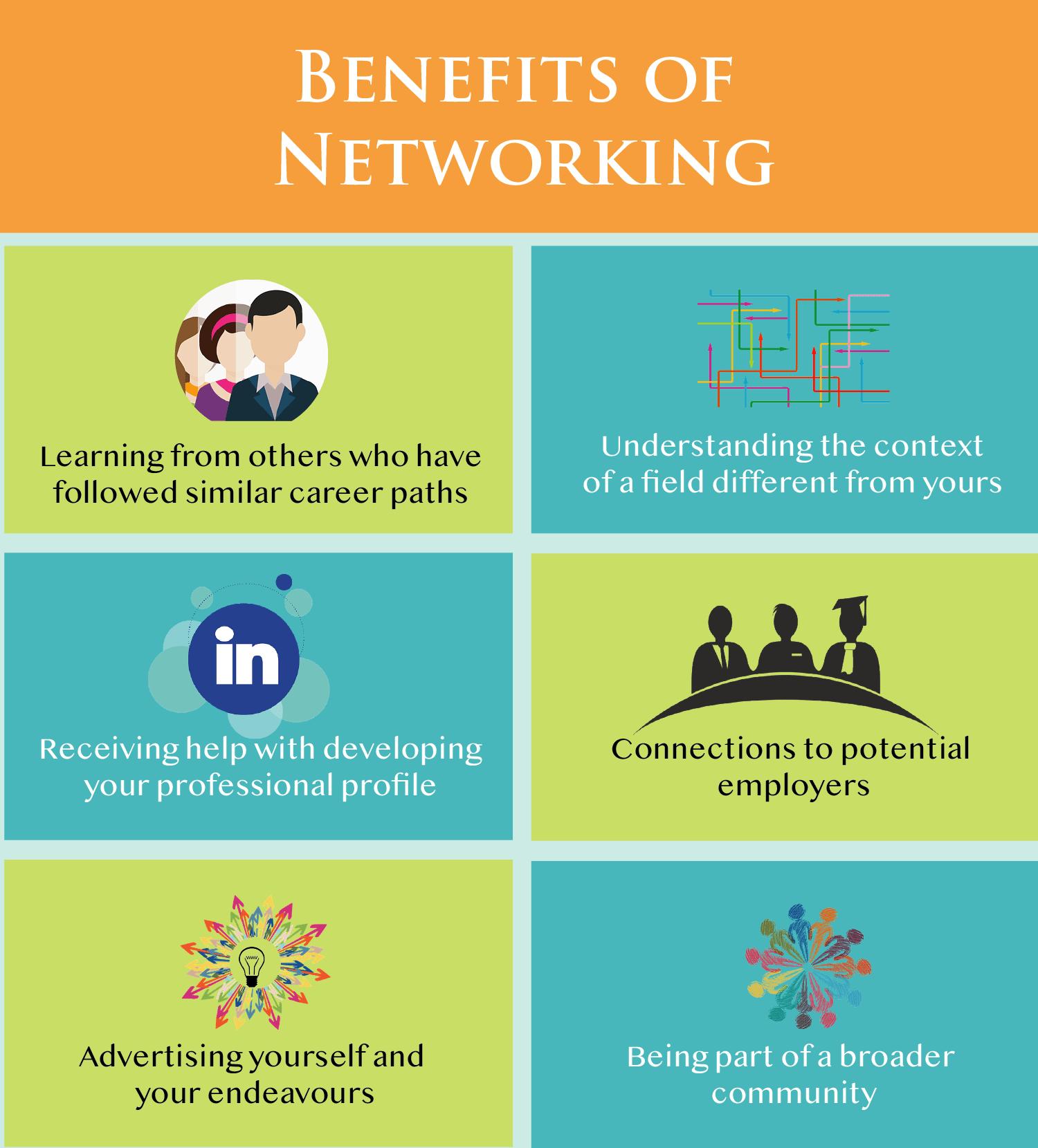 Networking KreedOn