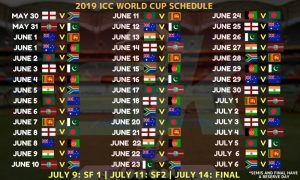 Pick the world cup table chart 2019 time tables