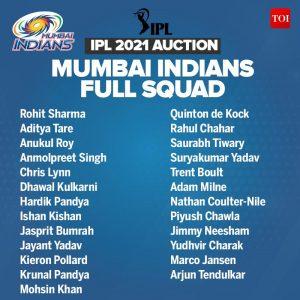 Mumbai Indians, IPL Acuction 2021, KreedOn