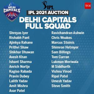 IPL 2021, Delhi Capitals, KreedOn