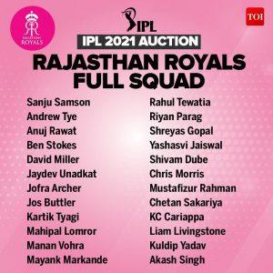 Rajasthan Royals Team, IPL 2021, KreedOn