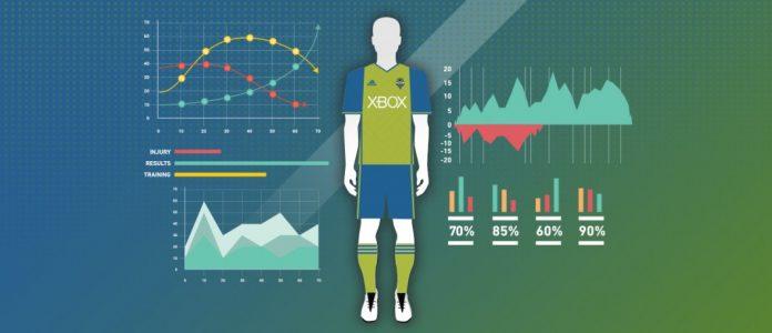 Sports Analytics KreedOn