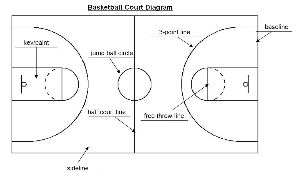 Basketball court Kreedon