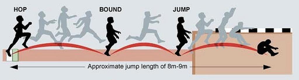 Triple Jump Kreedon