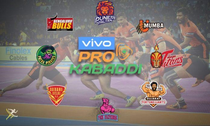 Pro Kabaddi League 2019 KreedOn