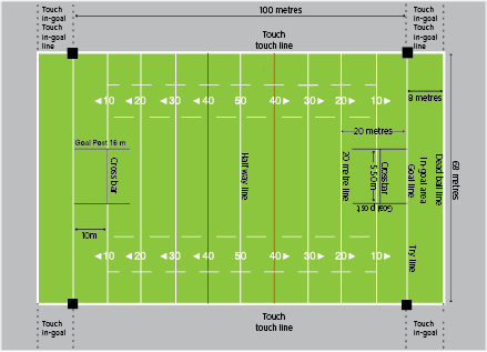 Rugby Dimensions KreedOn