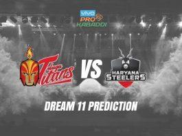 Dream11 HYD vs HAR Pro Kabaddi League 2019