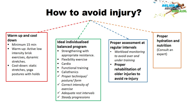 How to avoid Injury? KreedOn