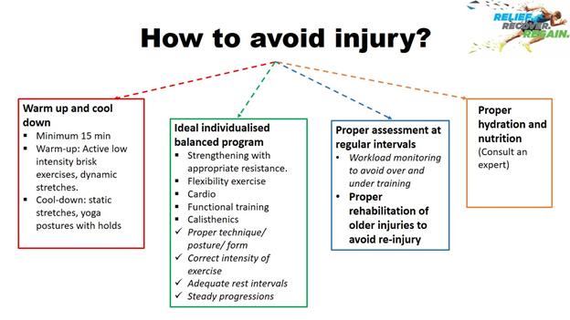 How to avoid Injury? KreedOn