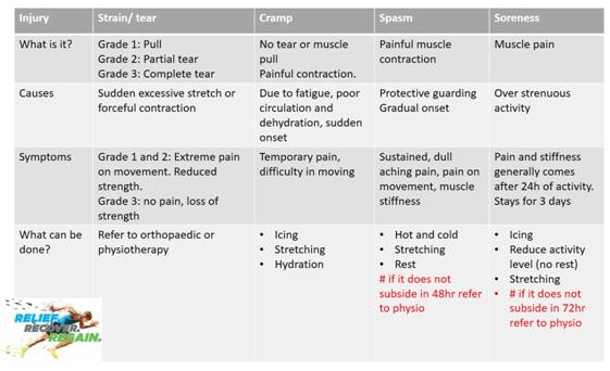 Muscle Pain KreedOn