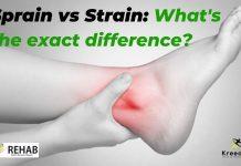 Sprain vs Strain KreedOn