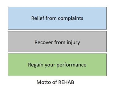 Rehab kreedOn
