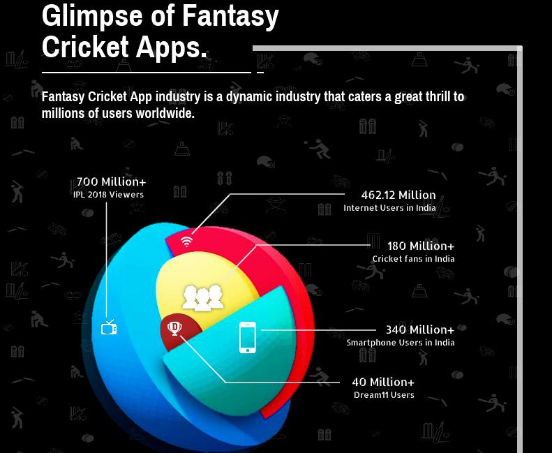 Fantasy Sports App KreedOn