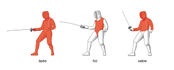 What is fencing kreedon