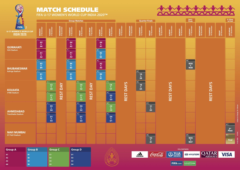FIFA U 17 Women's World Cup KreedOn
