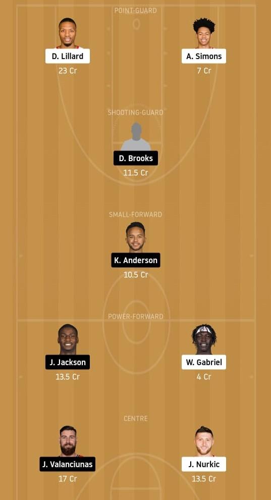 Dream11 Prediction | Portland Vs Memphis | NBA Daily Lineups