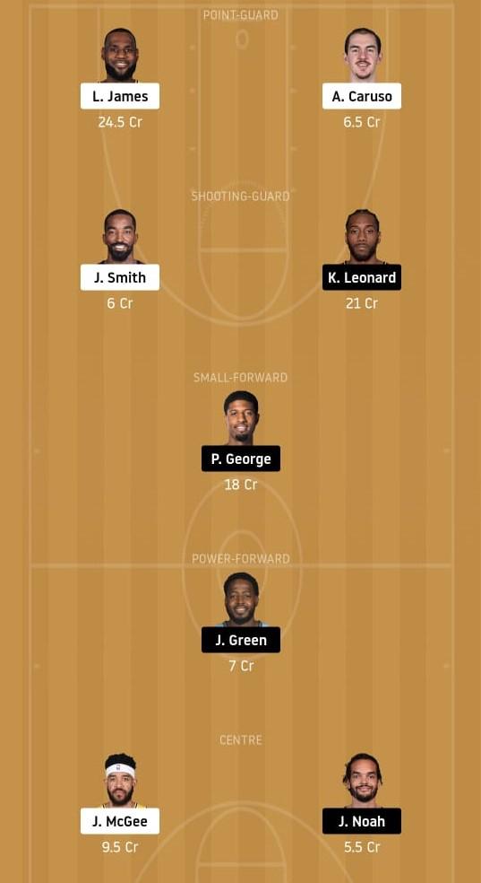 Lakers Vs Clippers Dream 11 Prediction