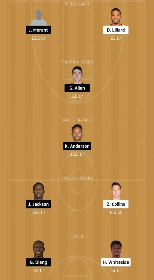 Dream11 Prediction   Portland Vs Memphis   NBA Daily Lineups
