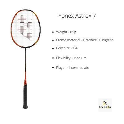 yonex badminton racket kreedon