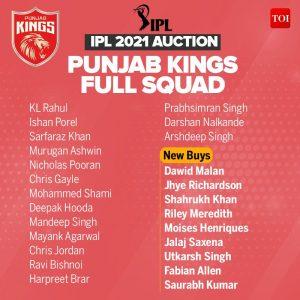 IPL 2021 players list, KreedOn