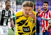 best strikers in the world | KreedOn